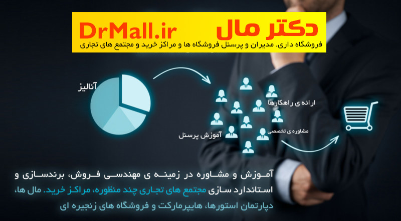 DrMall HyperMarketing Salez (100)